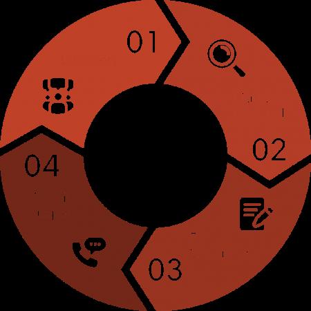 duofinance-processchart_1080_transparent
